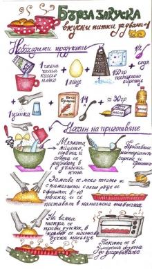 Бърза закуска/солени питки